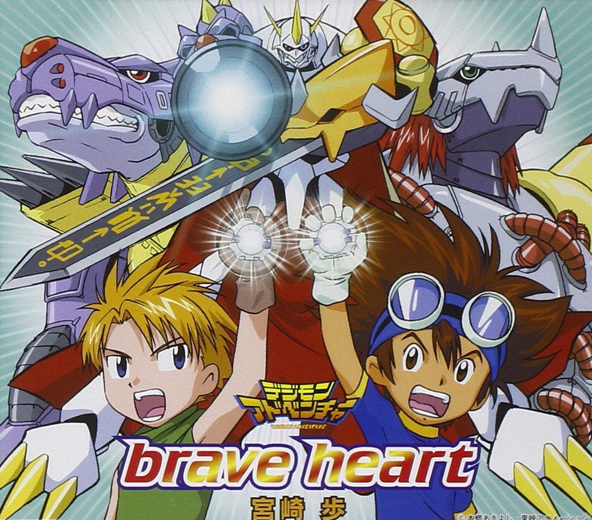 Testo sigla iniziale Digimon Adventure - Sigle cartoni animati