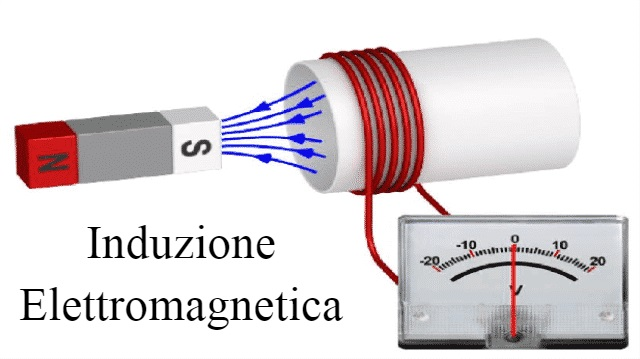 Induzione Elettromagnetica - Cartoni animati