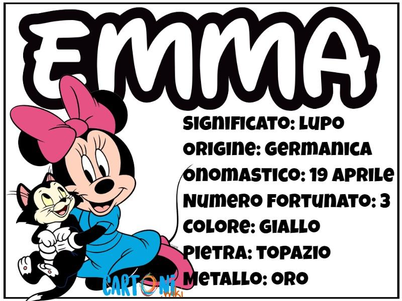 Emma origine, significato e onomastico - Cartoni animati