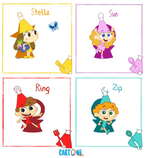 Trulli Tales nomi personaggi Ring Sun Zip e Stella