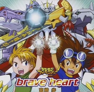 Testo sigla iniziale Digimon Adventure - Cartoni animati