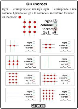Gli incroci - Introduzione alle moltiplicazioni