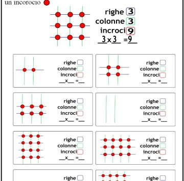 Gli incroci - Introduzione alle moltiplicazioni - Cartoni animati