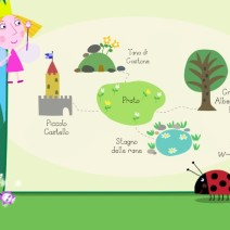 Il piccolo Regno di Ben e Holly - Cartoni animati