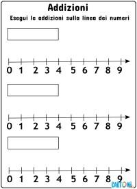 Addizioni sulla linea dei numeri - Esercizi classe prima - Esercizi Scuola Primaria